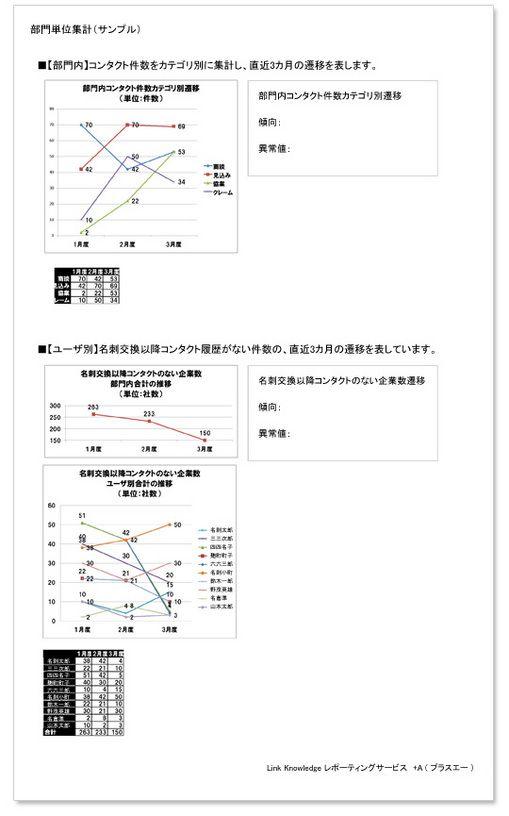 +A(プラス・エー)レポートサンプル